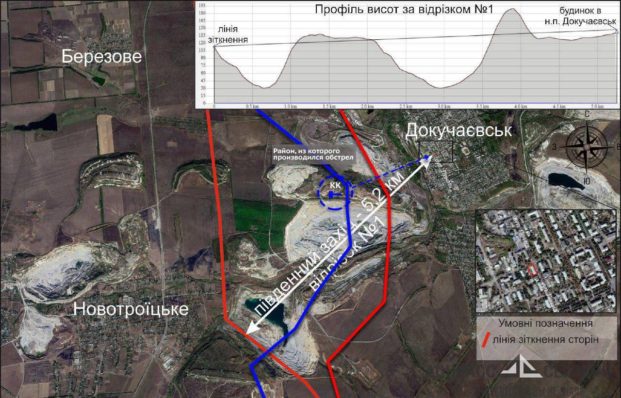 ОБСЕ подтвердила расстрел Докучаевска со стороны ВСУ вопреки манипуляциям ООС