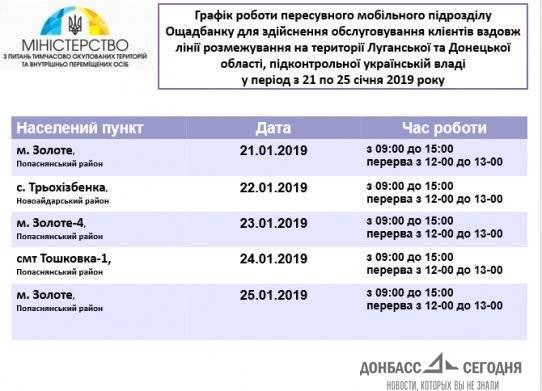 В украинском министерстве сообщили о работе «Ощадбанка» на линии разграничения