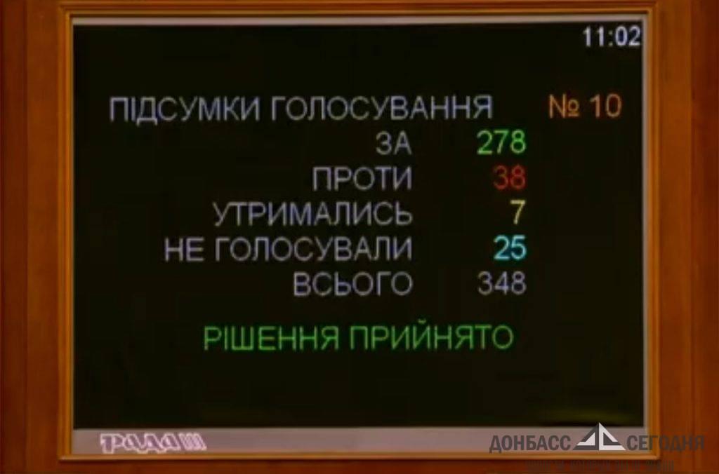 Новый украинский закон о языке - это порошенковское «остаточне прощавай» - МИД ЛНР
