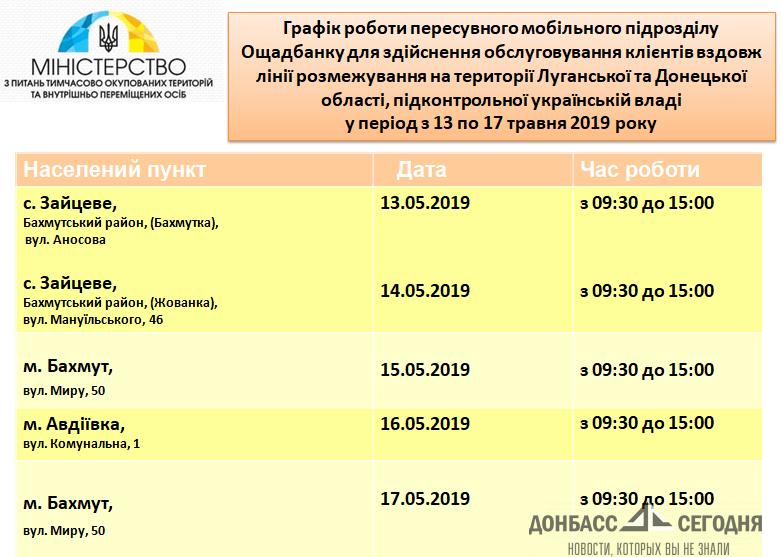 В украинском министерстве рассказали о работе «Ощадбанка» на линии разграничения