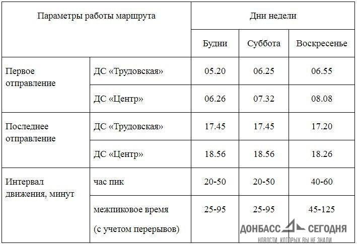 В Донецке запустили новый автобус 42-г с автостанции ДС «Центр» до ДС «Трудовская»