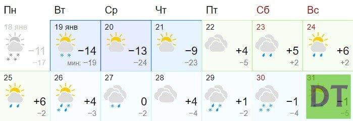 Донбасские морозы сменятся теплом уже к концу недели